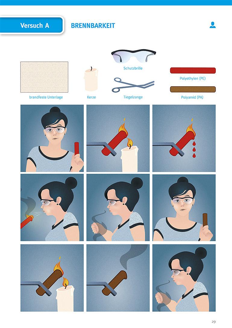 PlasticsEurope Illustration 2
