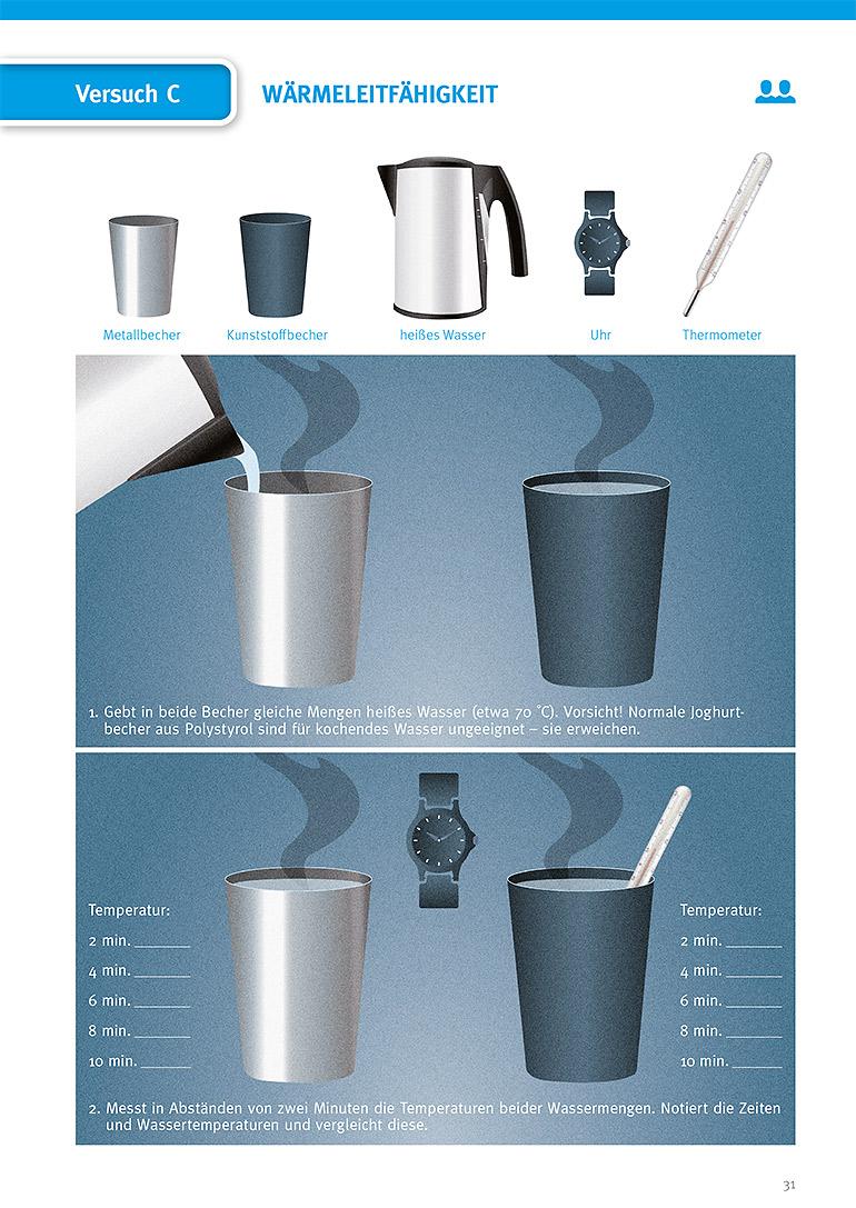 PlasticsEurope Illustration 3